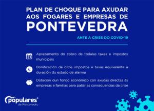 Plan de choque para ayudar a los hogares y empresas de Pontevedra ante la crisis del covid19